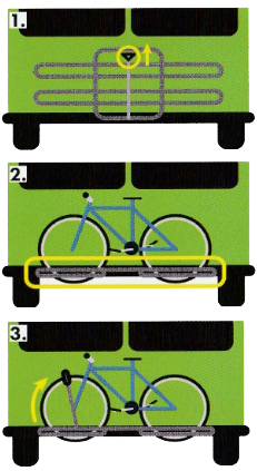 Placement of Bicycles on Bus Bike Racks
