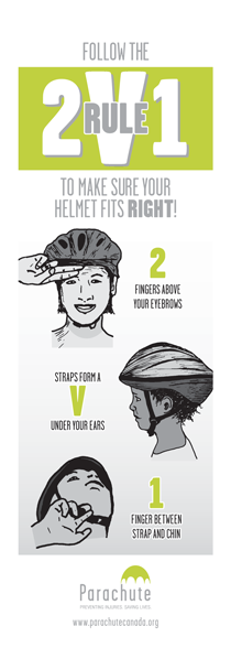 How to check if your helmet fits properly.