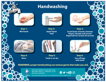 Proper handwashing instructions.