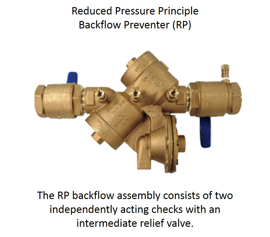 Reduced Pressure Principle Backflow Preventer (RP)