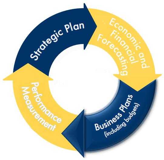 Business Planning Process Icon