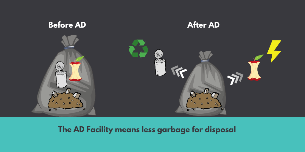 Garbage bags with waste inside